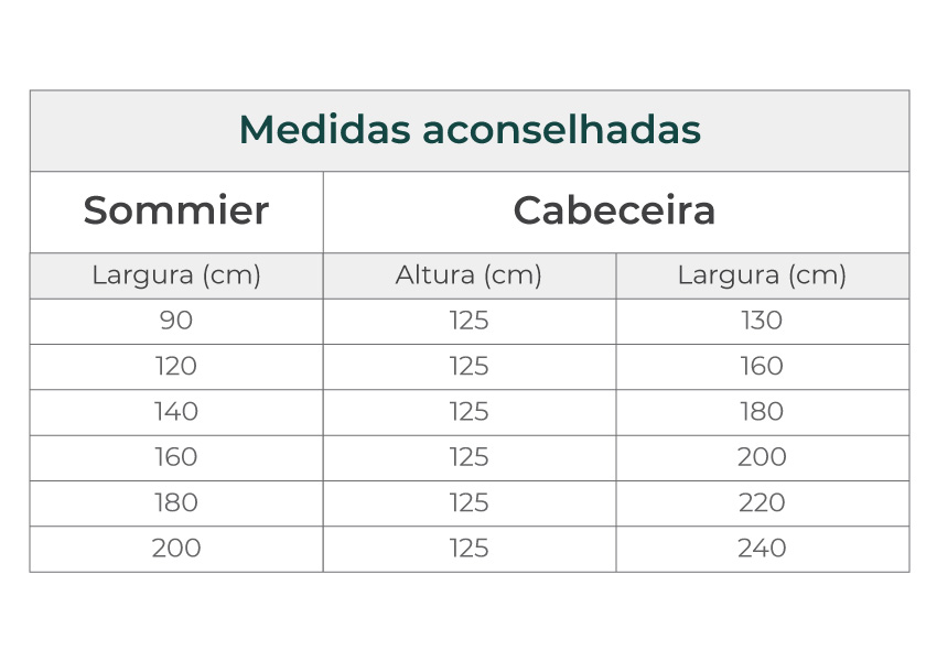 chevron Cabeceira Chevron colunex chevron headboard dimensions guide